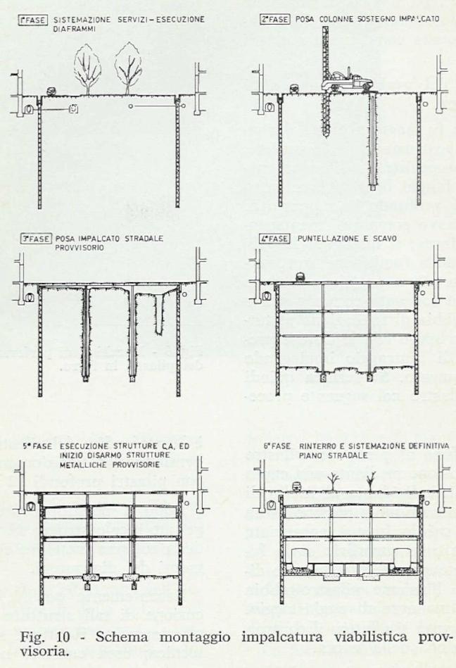 mm2_piola_costruzione_schema_1
